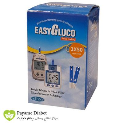 Easy Gluco Test Strip